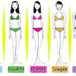 Roupa Certa para Cada Tipo de Corpo