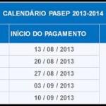 Calendário PIS PASEP 2014 Caixa Econômica: Tabela, Saldo e Pagamentos